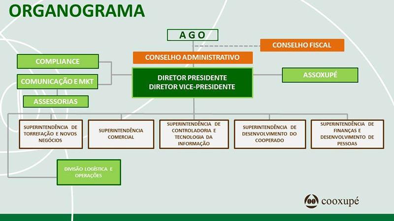 Apresentacao-Diretoria-2019-Portugues